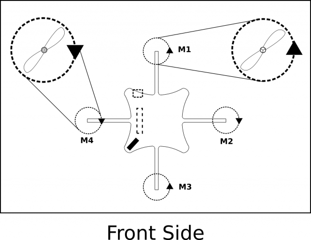Front - Propeller rotation direction
